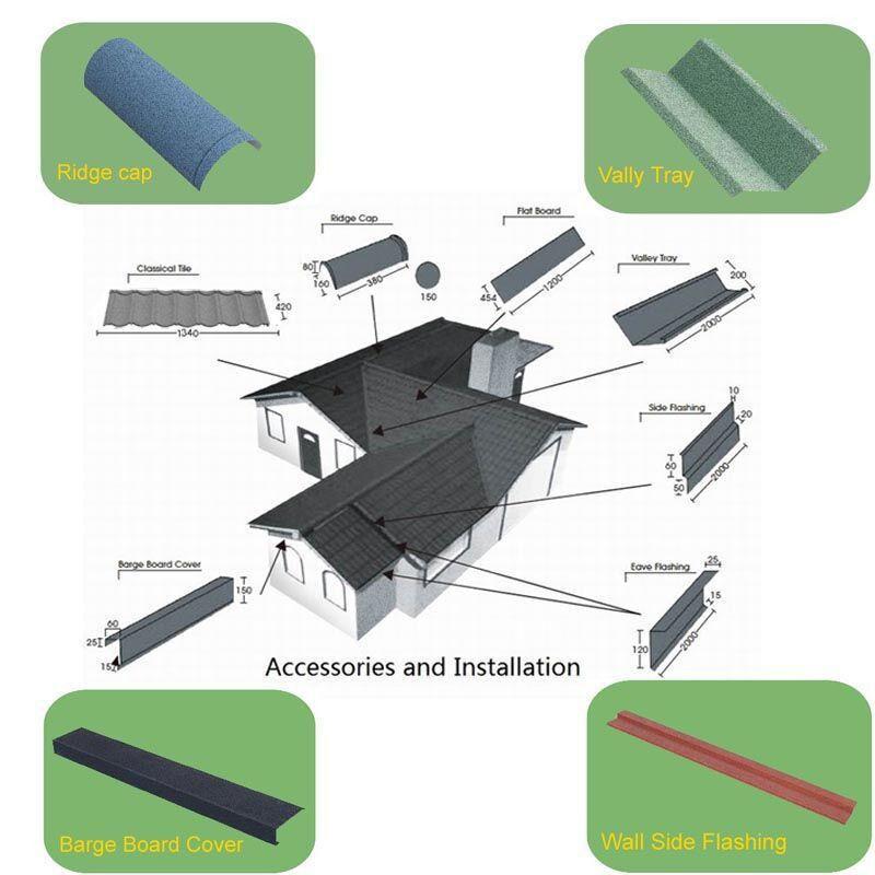 Terracotta Material Roofing Tile,Terracotta Material Roofing Tile ...