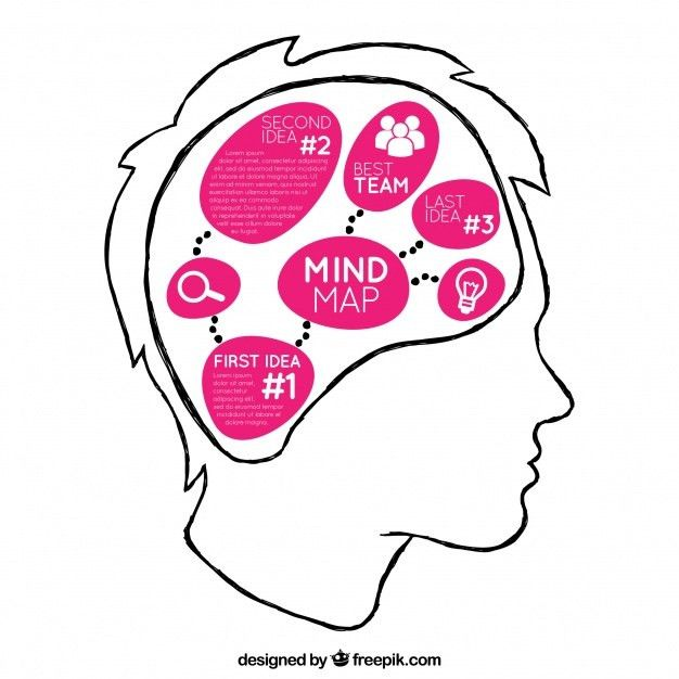 Mind map template on head Vector | Free Download