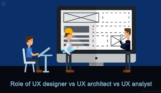 Role-of-UX-designer-vs-UX-architect-vs-UX-analyst-Featured.png