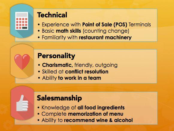 Food Service (Waitress & Waiter) Resume Samples & Tips