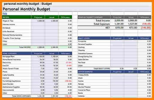 Personal Budget Template. Personal Budget Sheet North Somerset ...