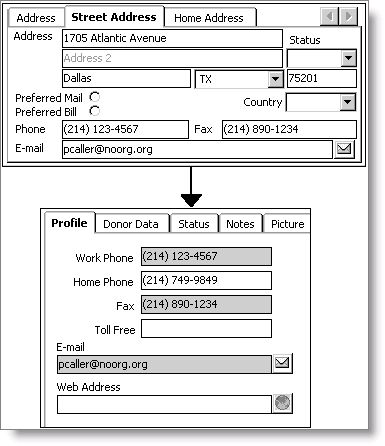 Synchronizing work phone, fax, and email example