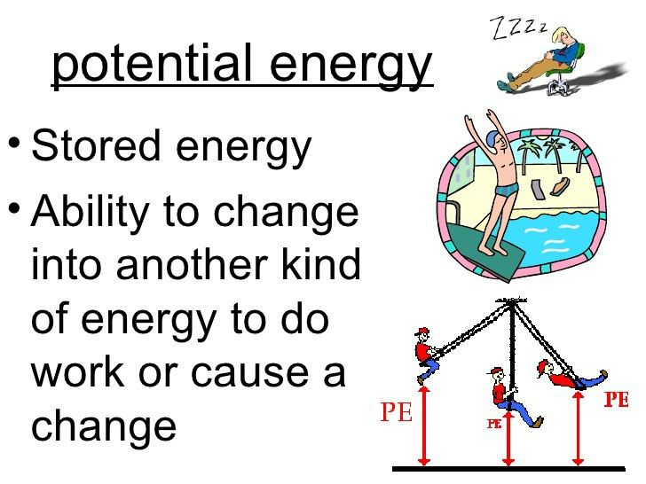 3rd Grade-Ch. 13 Lesson 1 What is energy?