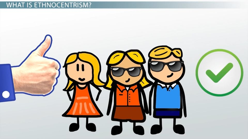 Ethnocentricity: Definition & Examples - Video & Lesson Transcript ...