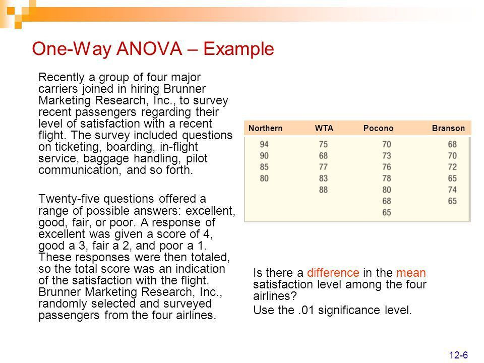 Analysis of Variance Chapter 12 . McGraw-Hill/Irwin - ppt download