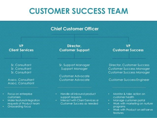 Customer Success Strategy Template