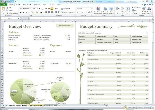 Household Monthly Budget Template - Excel About