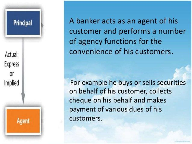 presentation is the relationship between Customer and Bank