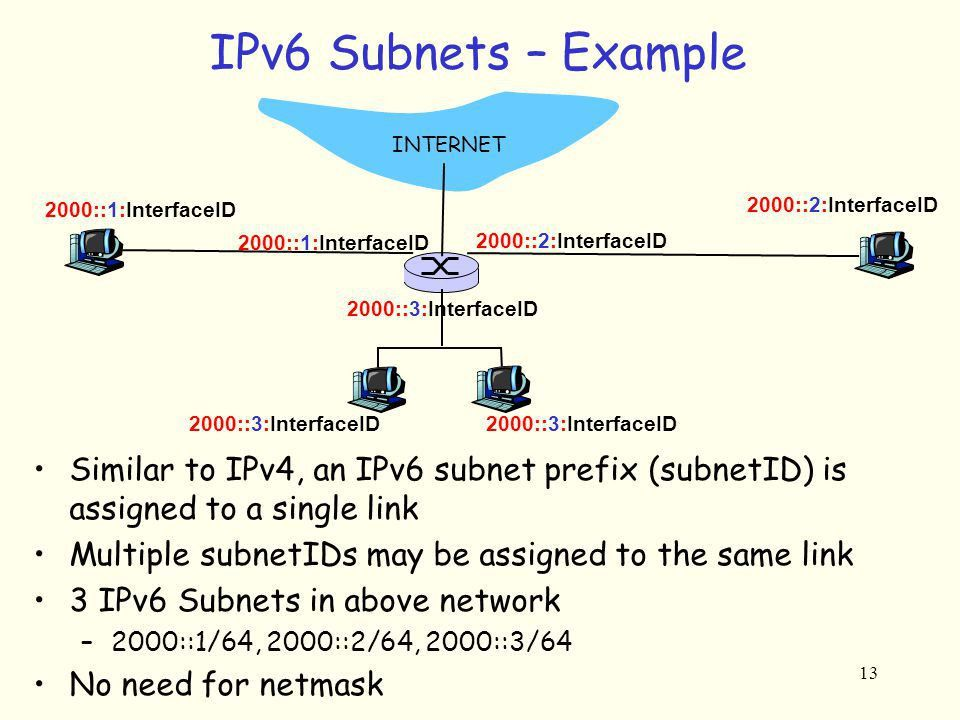 1 IPv6. 2 Problem: 32-bit address space will be completely ...
