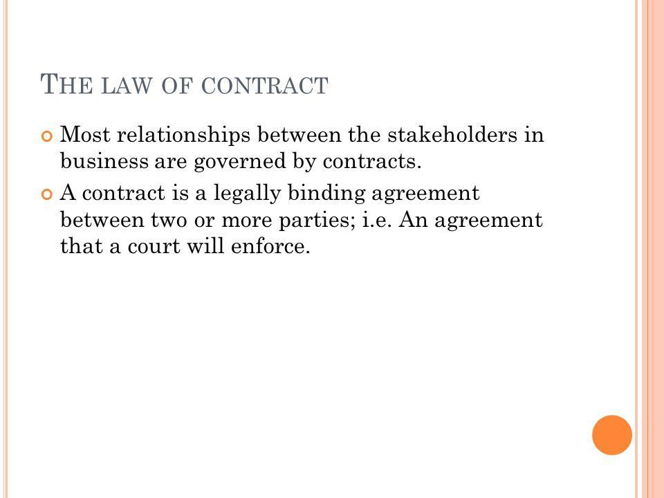 Business Contract Between Two Parties | Coverletter.csat.co