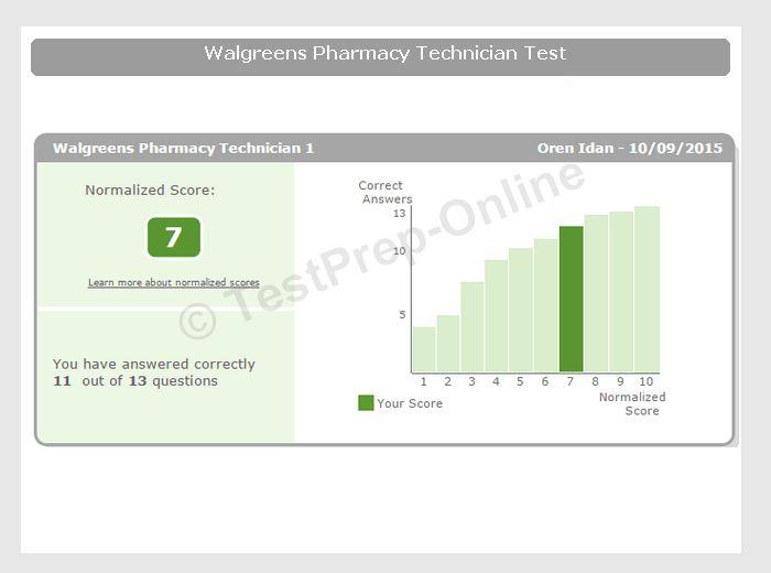 Walgreens Pharmacy Technician Test Preparation - JobTestPrep