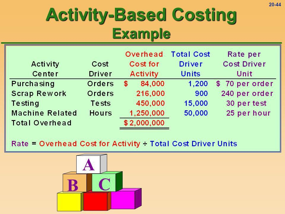 CHAPTER 20 USING ACCOUNTING FOR QUALITY AND COST MANAGEMENT 1st ...