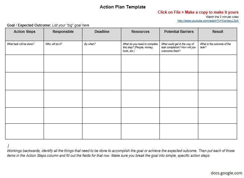 10 Free Sample Action Log Templates – Printable Samples