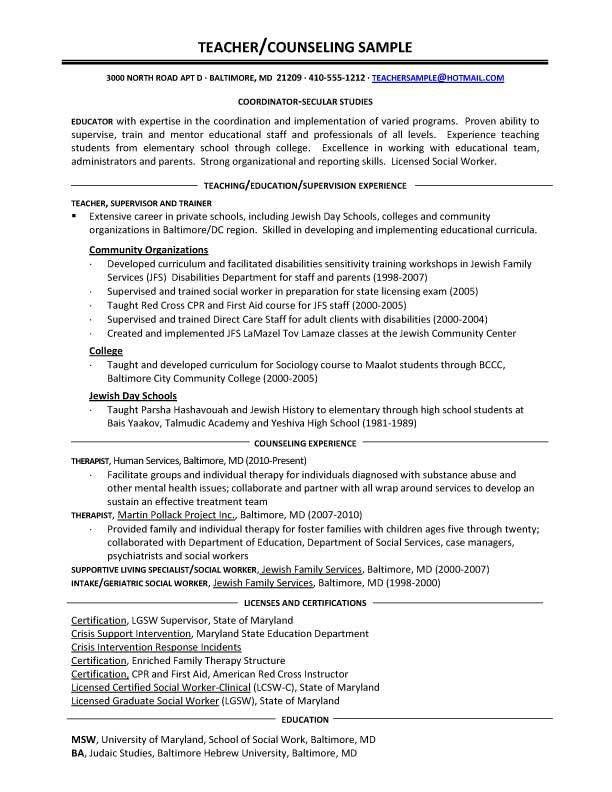 Registered Dietitian Resume Template 6 Free Word