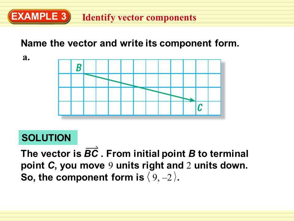 EXAMPLE 3 Identify vector components Name the vector and write its ...