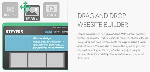 18 Simple And Highly Effective Online Website Builders To Create ...