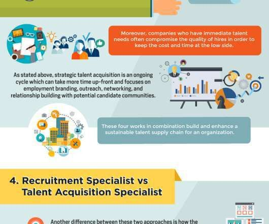Talent Acquisition - Recruiting Brief