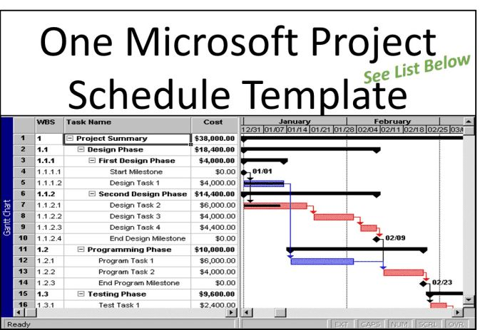 Provide you one microsoft project schedule template by Pmconnection