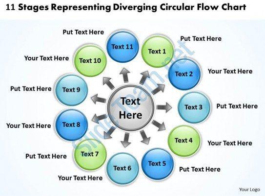 representing diverging circular flow chart Layout Process ...