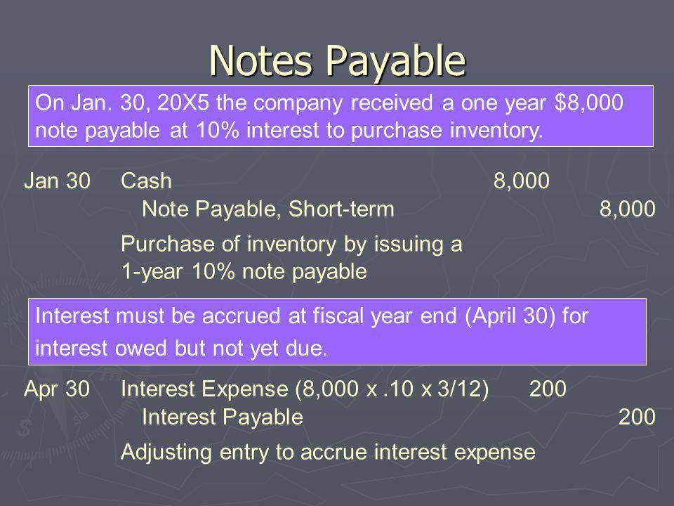Note Payables | Examples.billybullock.us