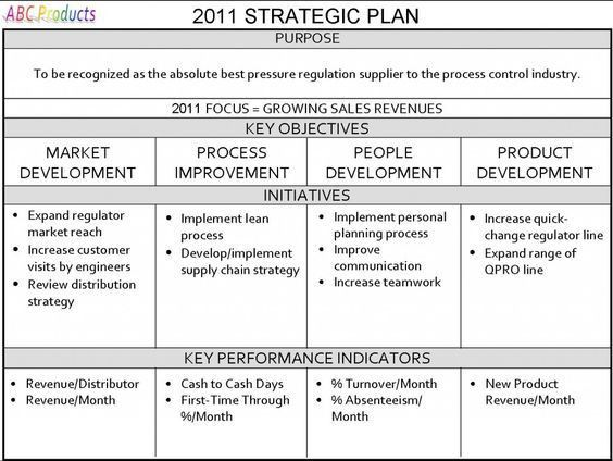 One Page Strategic Plan - Strategic Planning for Your Small ...