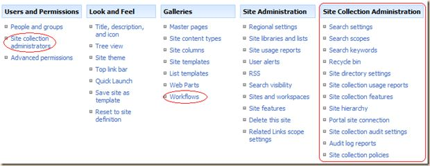 CollabShow – SharePoint Site Collection Administrator vs. Site Owner