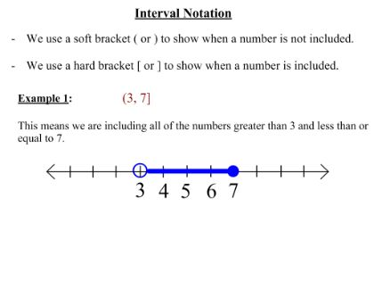 SMART Exchange - USA - Interval Notation