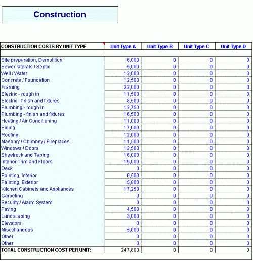 Architectural and construction project plan and schedule template ...