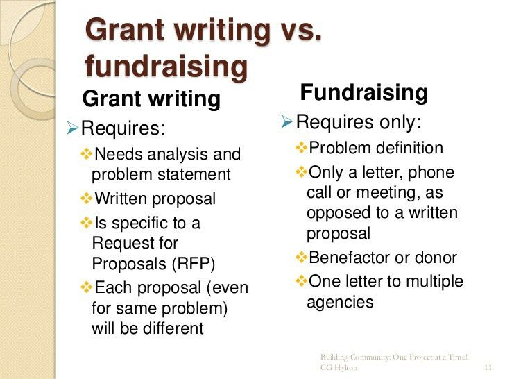 Effective Grant and Proposal Writing