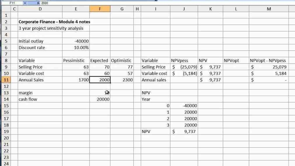 Breakeven Analysis Excel | Jobs.billybullock.us