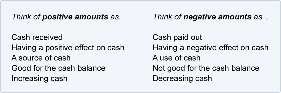 Bookkeeping - Cash Flow Statement | AccountingCoach