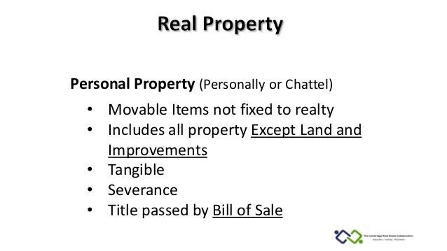 Module 1 - Property, Property Rights, Ownership, Condos
