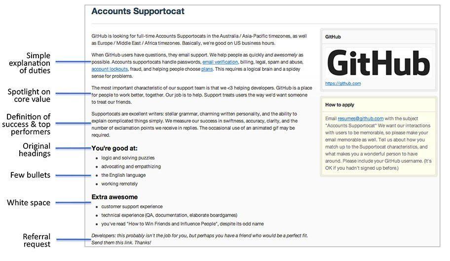 Job Descriptions That Win: 3 Outstanding Examples | LinkedIn ...