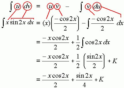 7. Integration by Parts