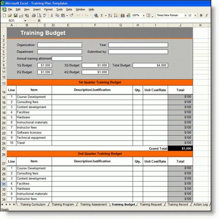 Training Plan Templates | Instant Download | MS Word 97/2003/2007