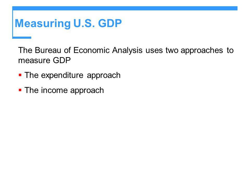 5 MEASURING GDP AND ECONOMIC GROWTH CHAPTER. - ppt download