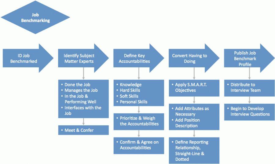 EDRM Jobs Guide | EDRM