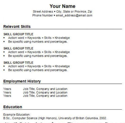 Download How To Write A Simple Resume | haadyaooverbayresort.com