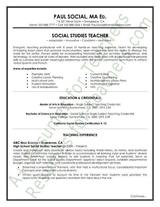 Medical Social Worker Cover Letter