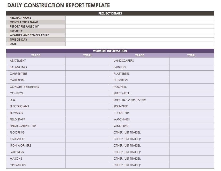 Construction Site Report Template Daily Construction Report – Daily Report Template Word