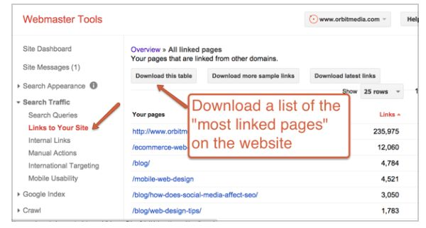 Website Launch Checklist: 55 Things To Do Before Launch