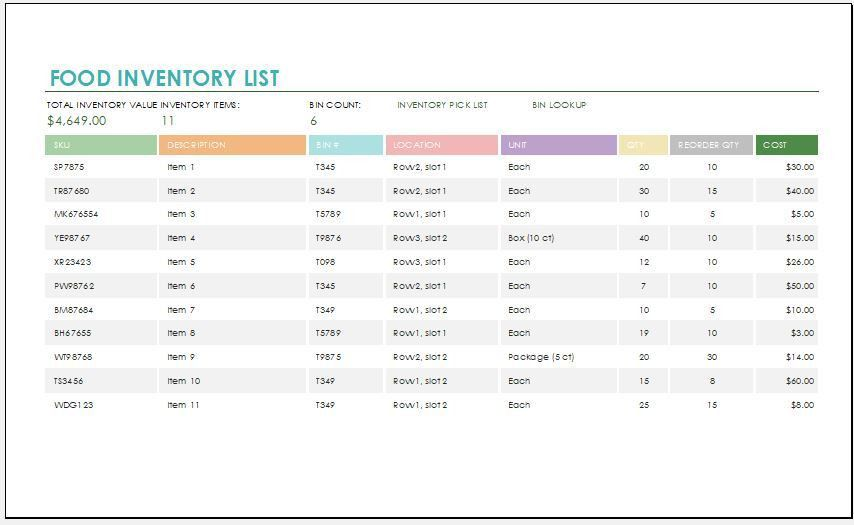 Food Inventory Template for MS Excel | Word & Excel Templates