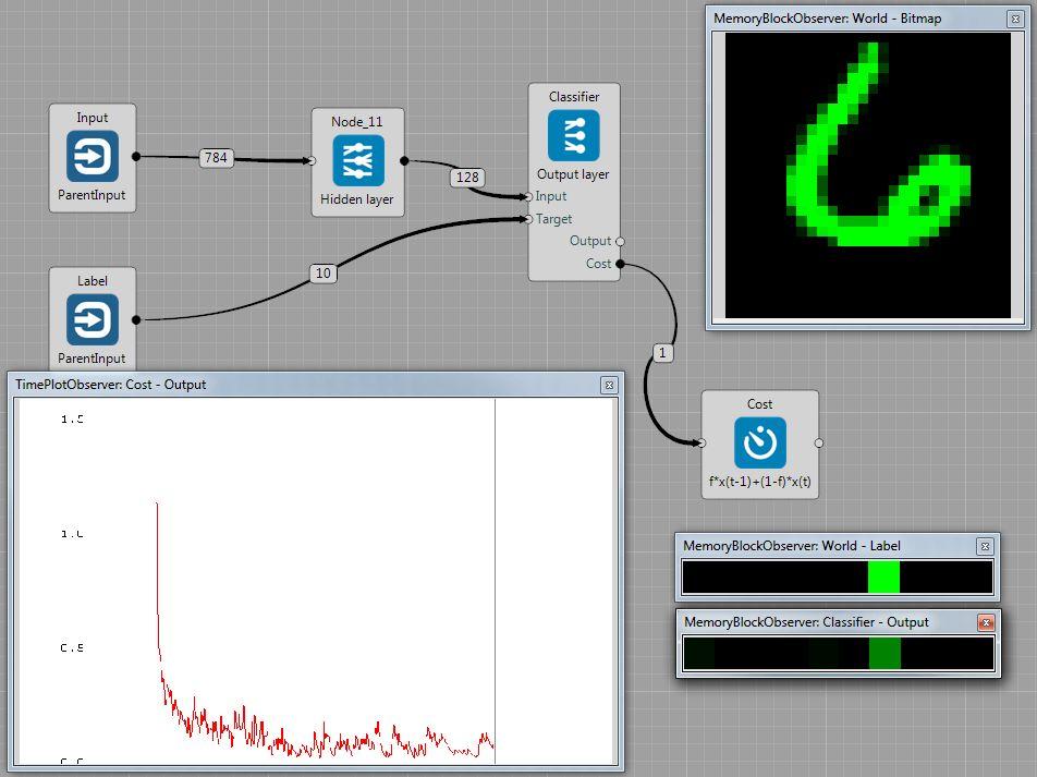 Neural Network - Brain Sim docs