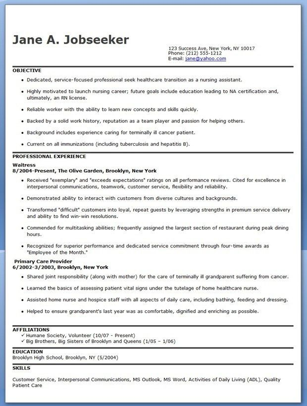 Cna Resume Example. Sample Resume For Registered Nurse With No ...