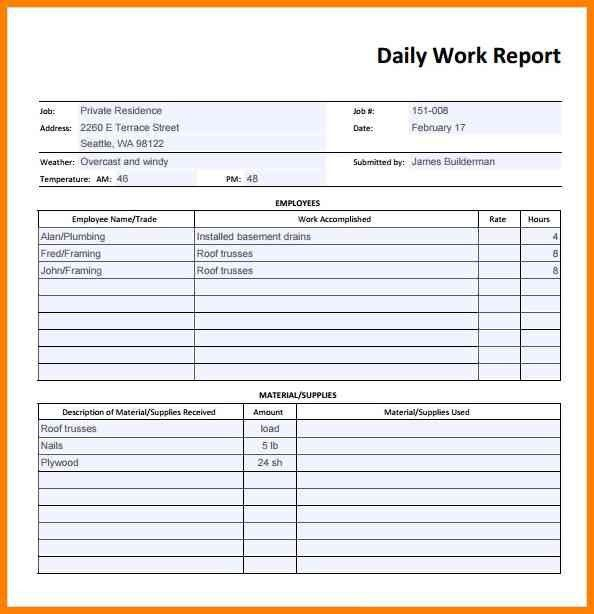 8+ daily working report format in excel | cashier resumes
