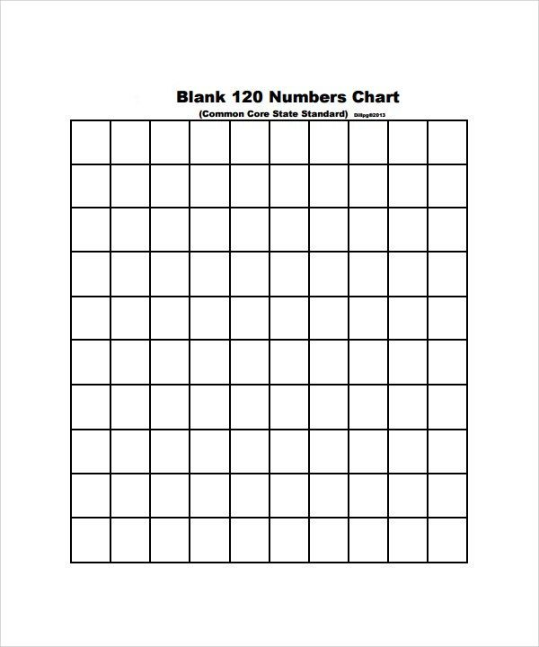 Blank Chart Templates - 8+ Download Free Documents in PDF