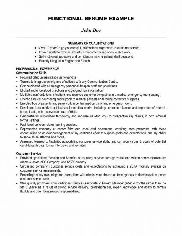 Resume : Malcolm Glenn Cover Letter Art Director Cv Administrator ...
