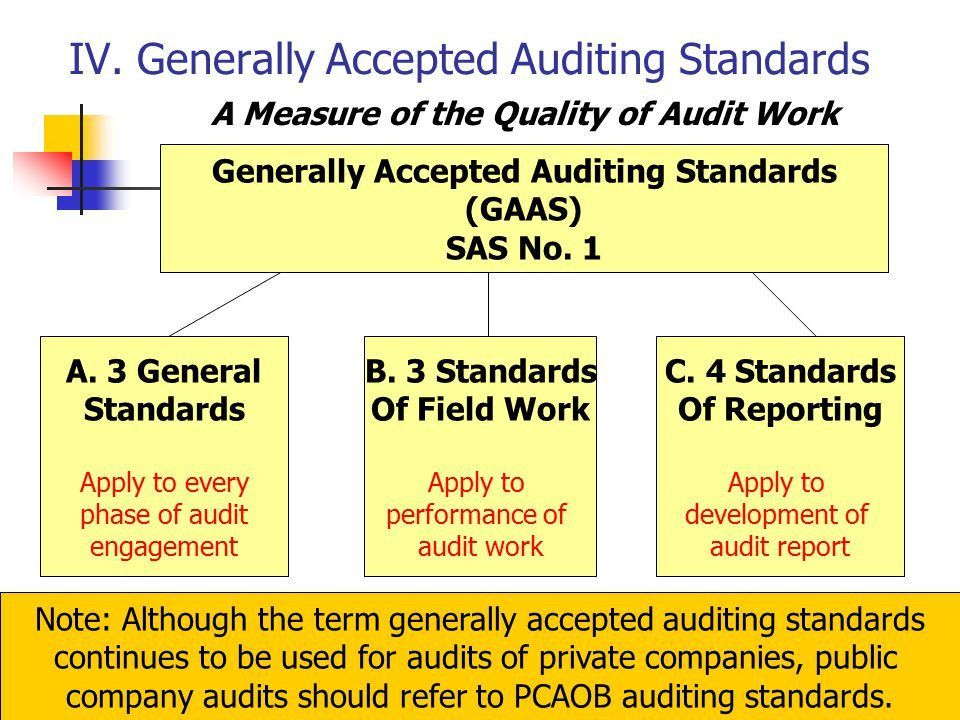 Private Company Audit Report 55 | Samples.csat.co