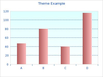 Chapter 30. Examples of applying a theme