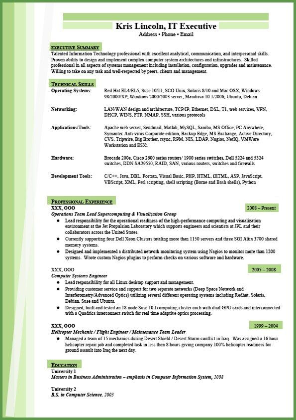 Standard Format Resume. Sample Format Resume - Sample Resume ...